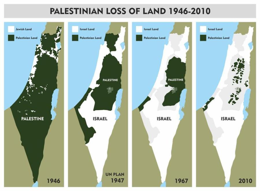 La dissoluzione dei territori palestinesi