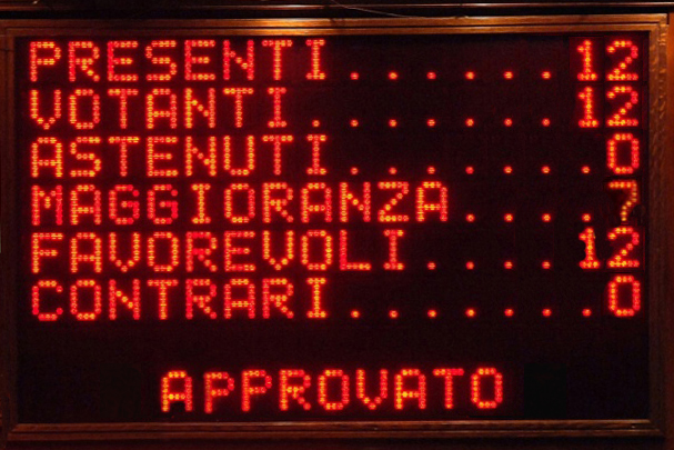 Costituzione Seconda votazione